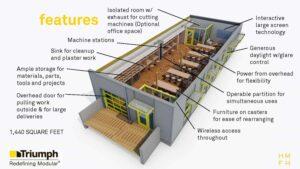 MakerSpace Interior diagram
