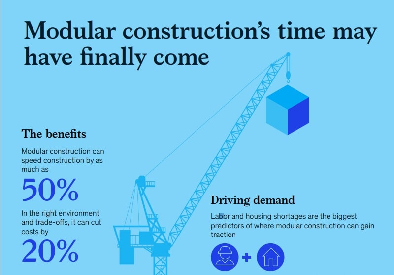 Modular Construction Study by McKinsey & Company